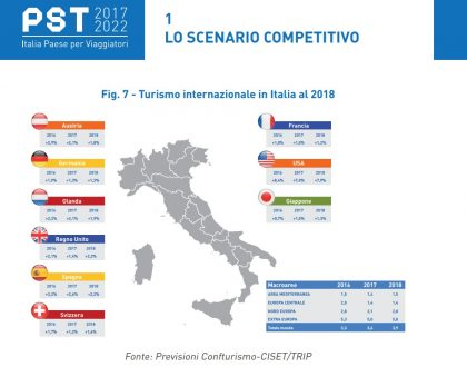 Analisi Territoriale per il Marketing e il Turismo